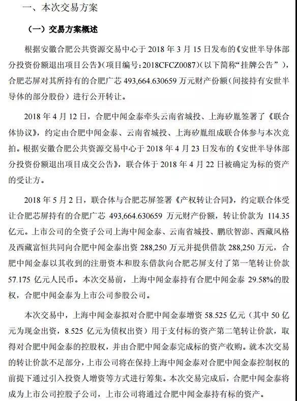 闻泰科技:收购合肥广芯49.37亿资产,获安世半导体股权