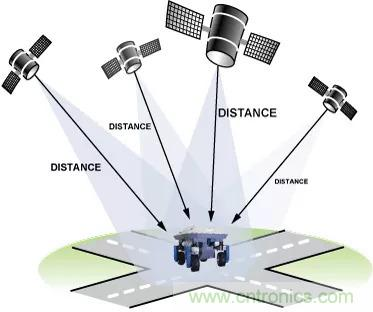 移动机器人自主工作需要哪些传感器?