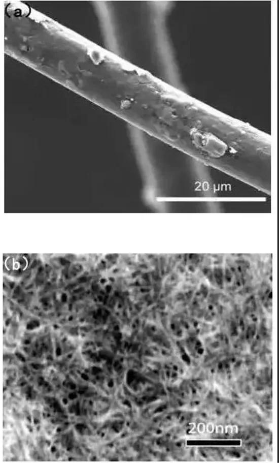 4种锂电池隔膜新材料是否会给锂电行业带来改变?