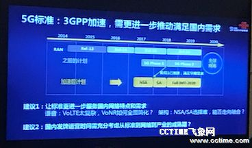 联通:VoLTE太复杂,5G时代VoNR需简化