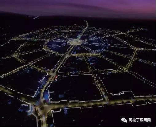 我国城市景观照明发展各阶段及效益分析