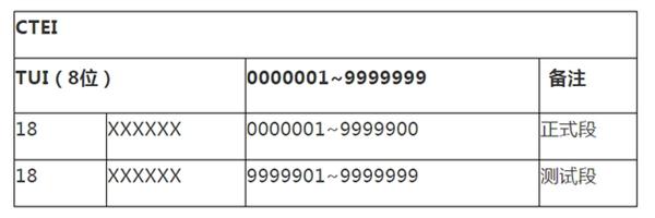 中国电信:10月1日起终止2G/3G手机终端入库