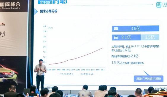 新能源汽车产业变革引领汽车金融裂变!