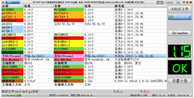 yg-620 type-c数据线综合测试仪测试结果界面