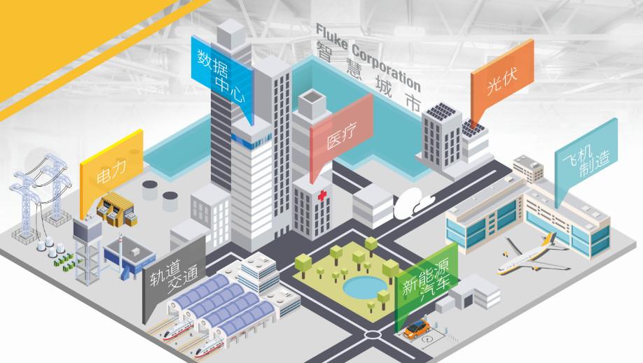 IAS展会直击 带您领略福禄克智慧城市