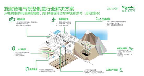 创新赋能 施耐德电气全面助力电力设备智造升级