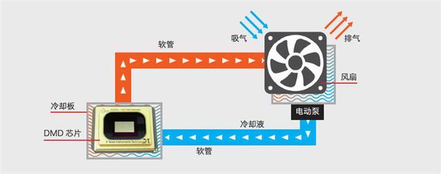 理光激光工程投影PJ LU9000/PJ LU10200系列震撼上市