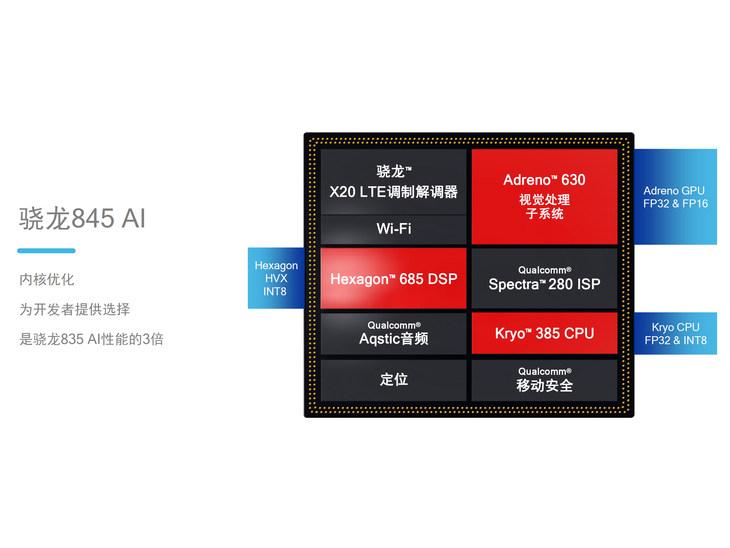 高通骁龙845:从芯片层面满足你的实际需求
