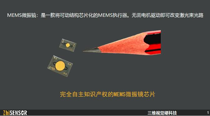 知微传感MEMS微振镜方案比翼齐飞