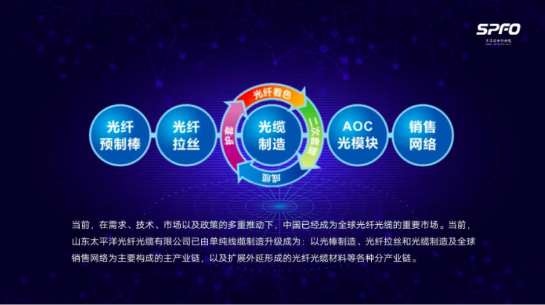 5G带来无限机遇 太平洋光纤光缆聚焦光通信全产业链条