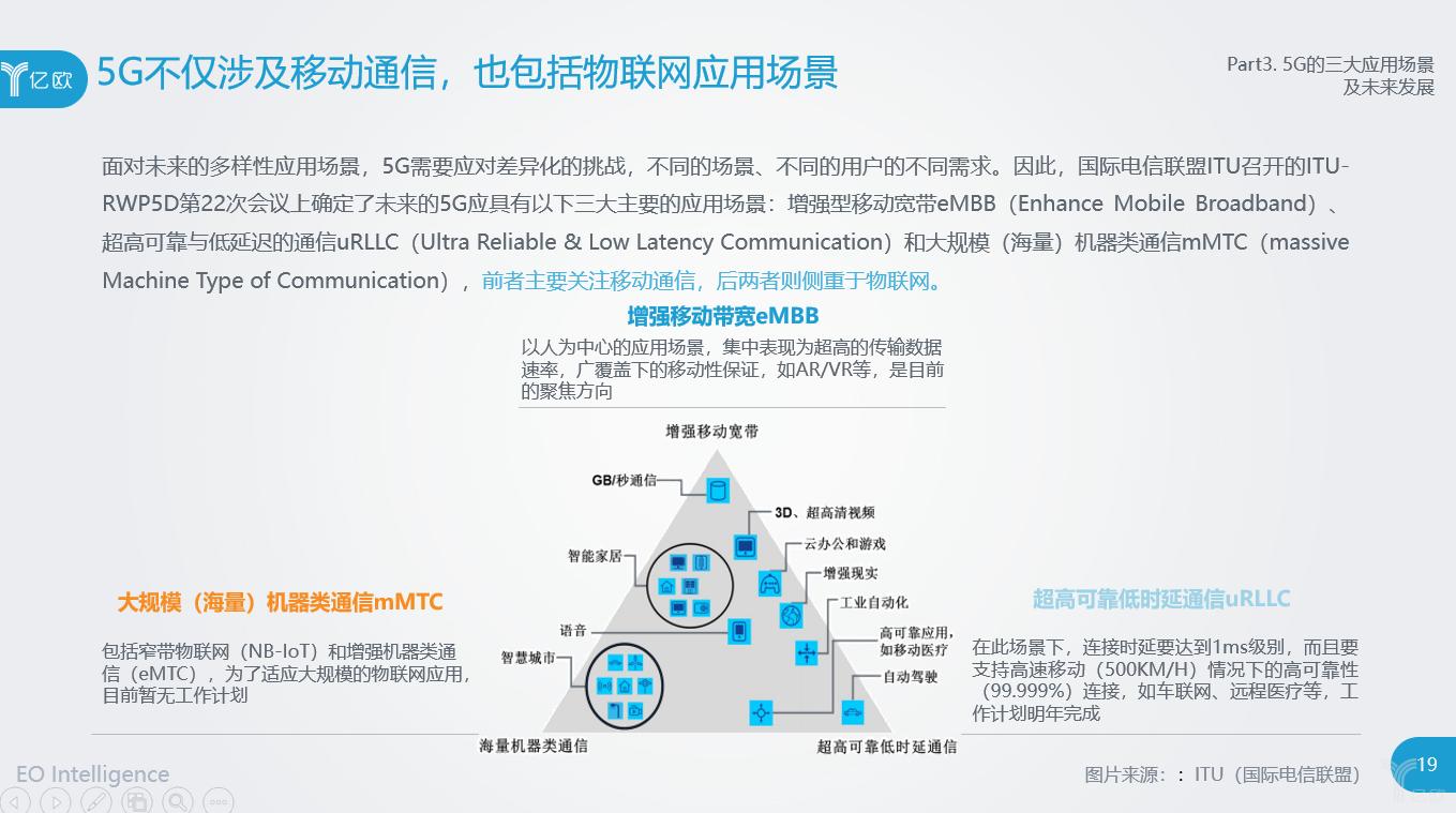 5G会优先促进哪些产业发展