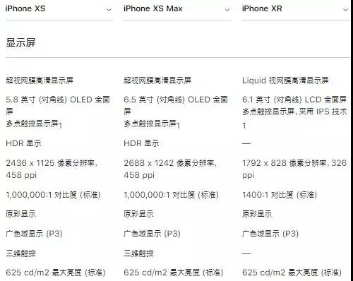 iPhone XR拿到FCC销售许可 供应链重新狂欢