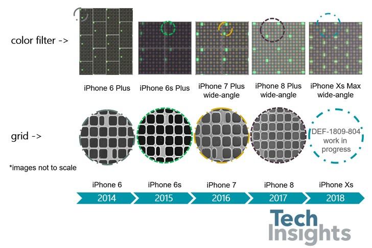 """微距看苹果iPhone XS摄像头 深入了解""""focus pixels"""""""