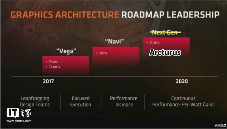 """AMD或2019年初推出7nm Vega新产品 搭载""""Arcturus""""构架"""