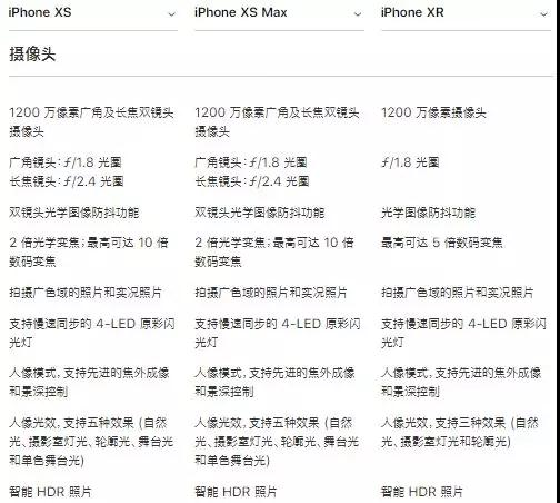 iPhone XR拿到FCC销售许可,供应链重新狂欢,苹果概念A股全线飘红
