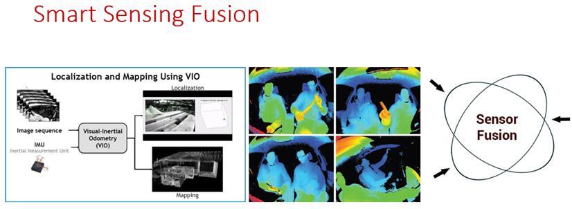 炬佑智能刘洋:ToF传感将从满足基本功能走向传感器融合