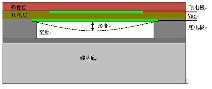 思立微超声波屏下指纹技术获突破 预计明年初量产