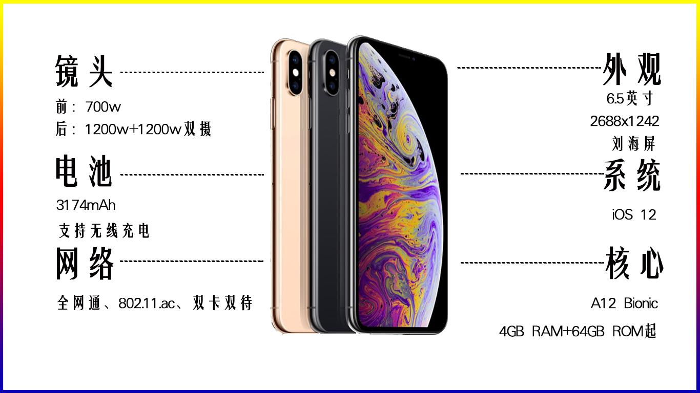评测:iPhone X对比iPhone XS Max
