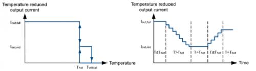 创新型智能数字LED驱动电源介绍