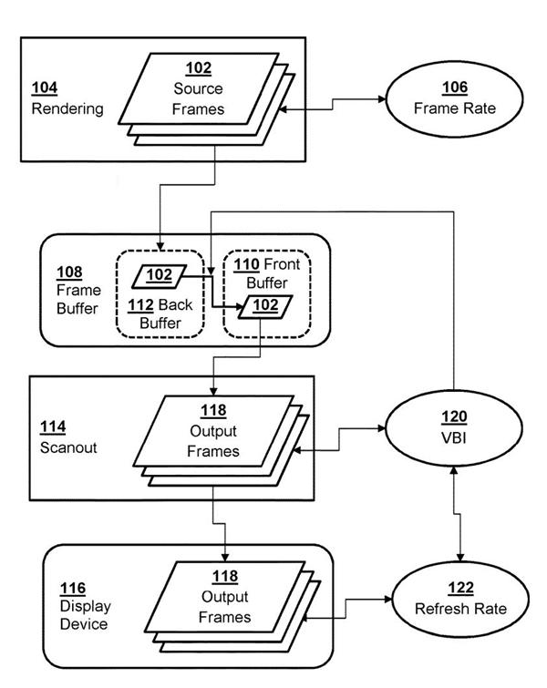 索尼互娱专利暗示:PS5主机有望支持硬件级垂直同步技术