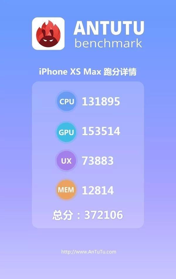 华为Mate 20安兔兔跑分首曝:麒麟980完胜骁龙845
