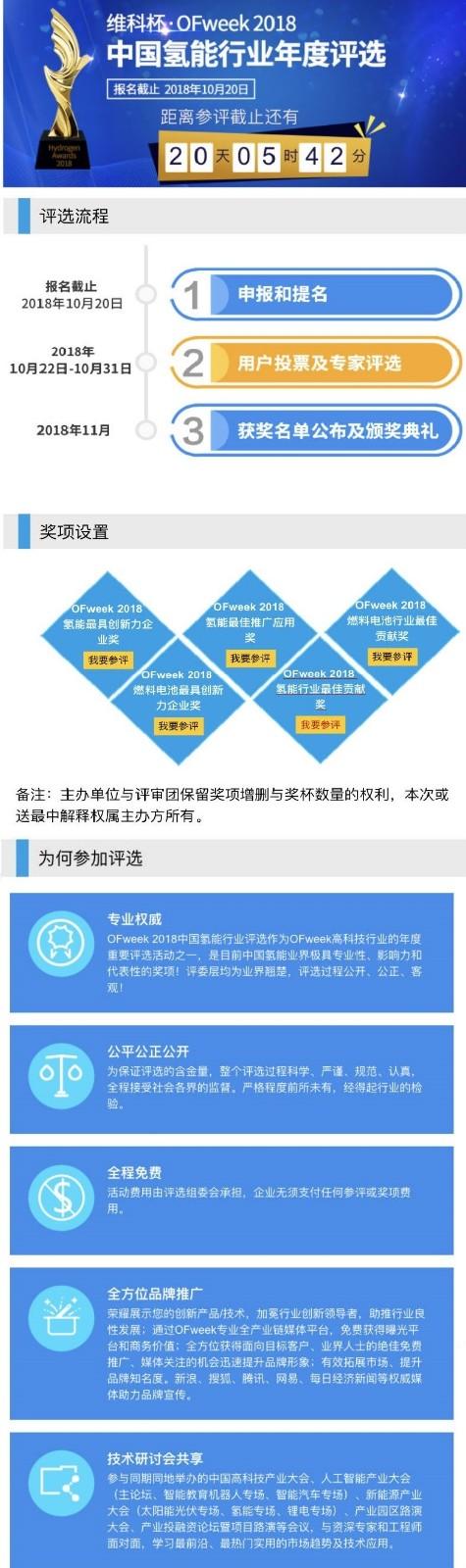 维科杯·OFweek 2018中国氢能行业年度评选火热进行中