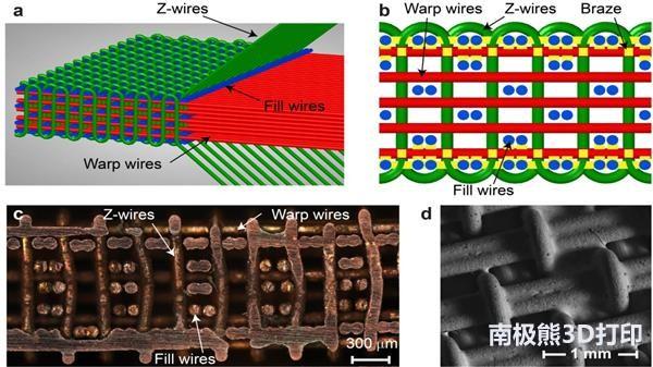 革命性的3D编织防震材料 让汽车消除震动