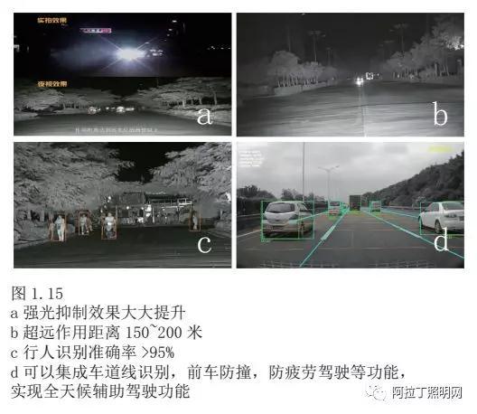 汽车照明行业发展综述
