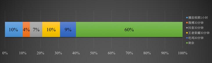 OPPO K1评测:屏幕指纹加持性能给力 颜值高到没话说