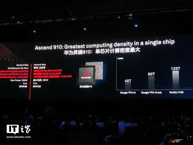 华为推出两款AI芯片 否认与微软有芯片合作