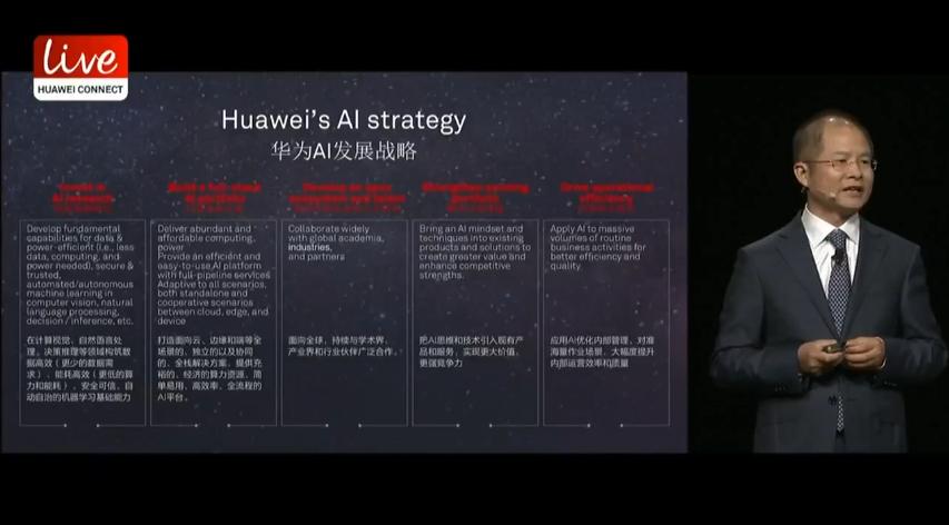 """华为,稳了!首次发布AI战略,两款芯片、全栈""""IP"""",AI之心十分可期!"""