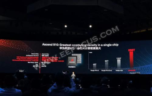 华为重磅发布两款AI芯片:远超谷歌及英伟达,同时曝光最新AI发展战略