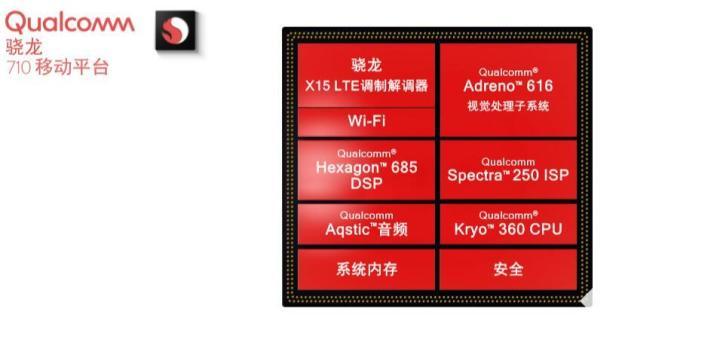 骁龙710有多强 OPPO R17 Pro给你答案