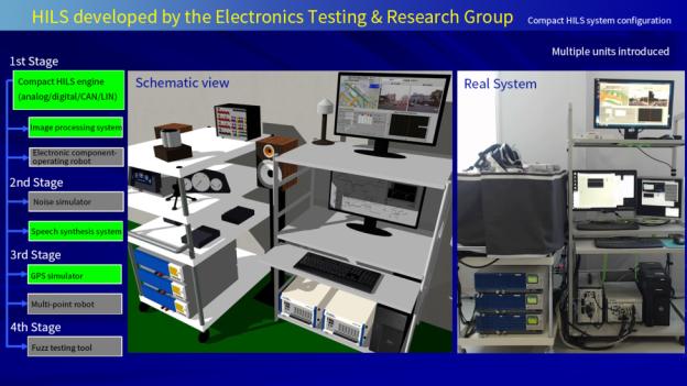 马自达使用软件定义的自动化测试系统,推进汽车的电气化,并且降低了90%的测试成本