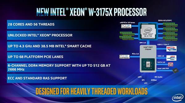 i9-9900K领衔三箭齐发!Intel顶级军团全面解析