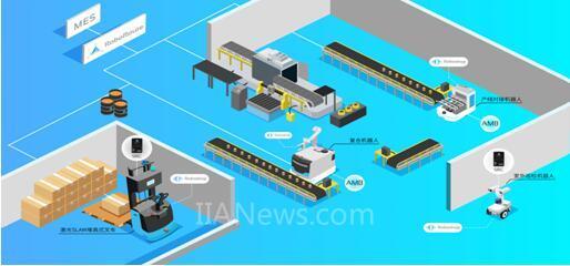 仙知机器人核心技术,如何为智能工厂强势赋能?