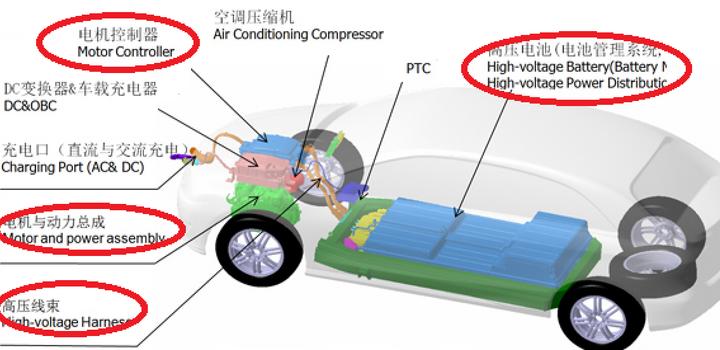 如何看待纯电动汽车动力丢失?