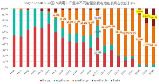 动力电池市场还面临三大考验