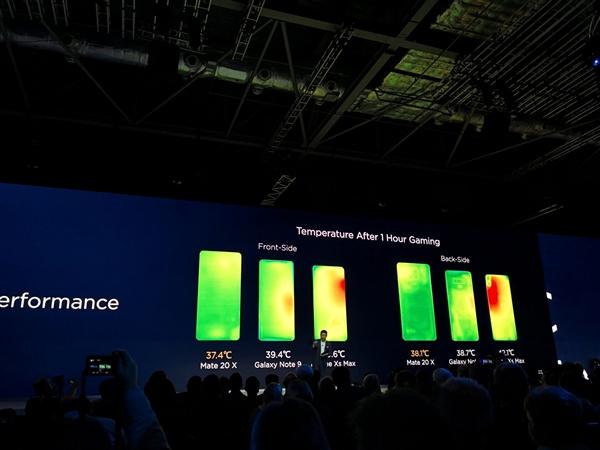 全球首款石墨烯散热手机!华为Mate20 X发布