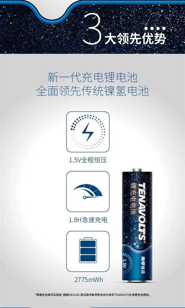 南孚全球首创5号充电锂电池:终结镍氢充电电池