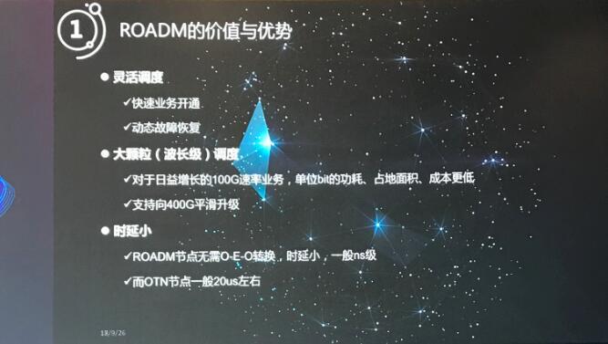 全光网还未真正意义实现,ROADM在中国的发展机会来了!