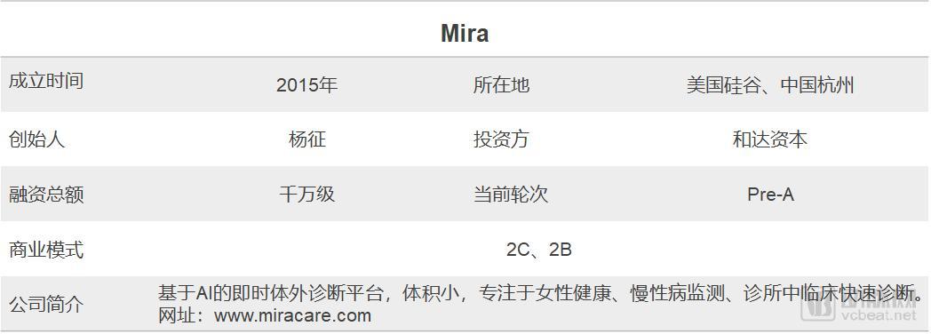 Mira:掌心大小的一站式健康监测装备,专注女性健康