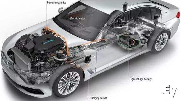 得钴矿者得天下?电动汽车电池材料初显供应危机
