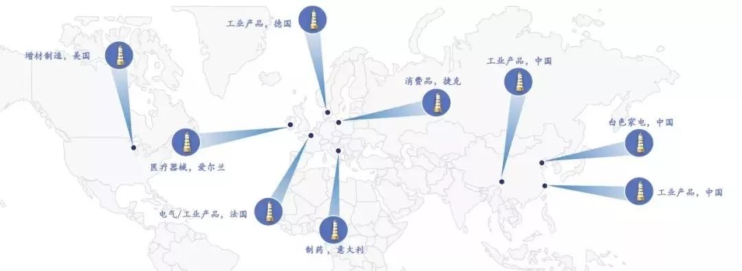 全球工业4.0:灯塔工厂引领企业数字化转型