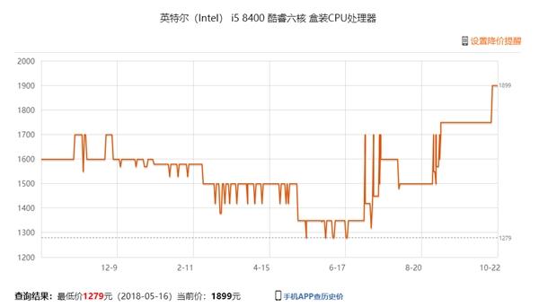 Intel严重缺货+涨价:越南、爱尔兰工厂开足马力