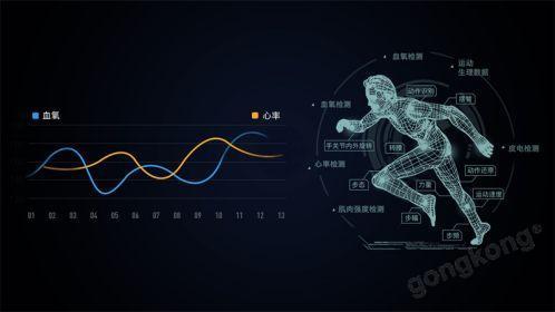 智能制造大环境下,传感器的增量市场在哪?