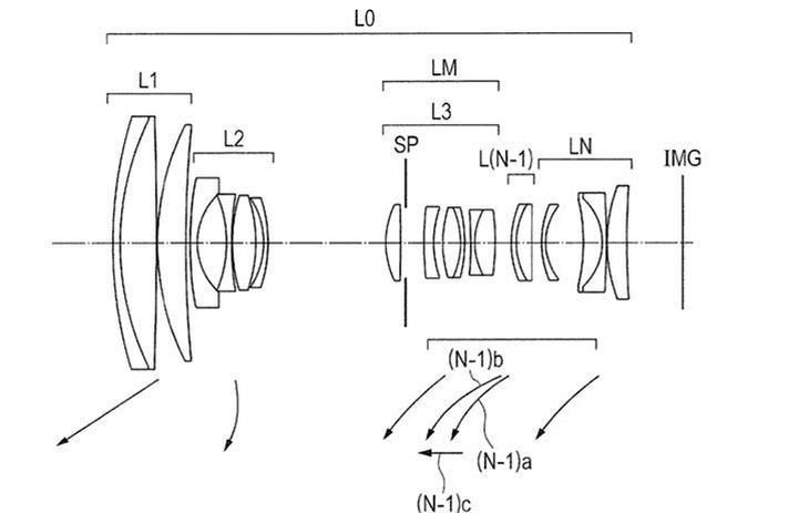 高倍变焦APS-C画幅卡片机?佳能16-300mm镜头专利曝光