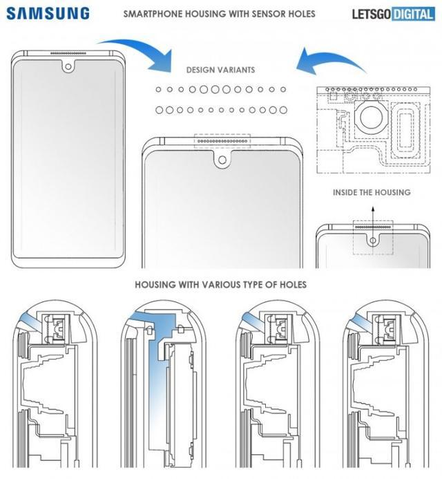 三星新专利:带有水滴凹口和框架内传感器的设计