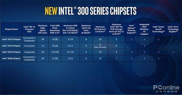 Intel 14nm产能不足:AMD能否趁机翻盘?