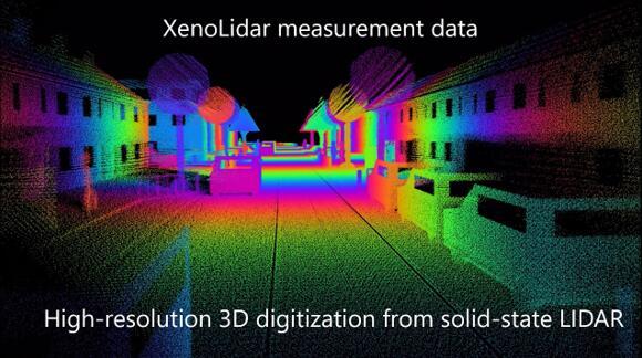 XenomatiX展示新一代全固态激光雷达解决方案
